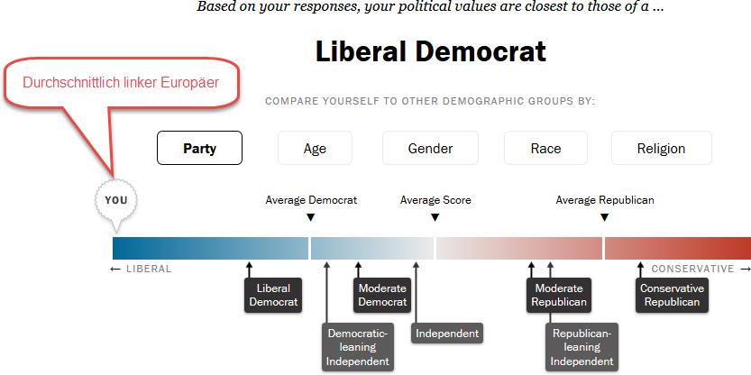 Pew Political Party Quiz